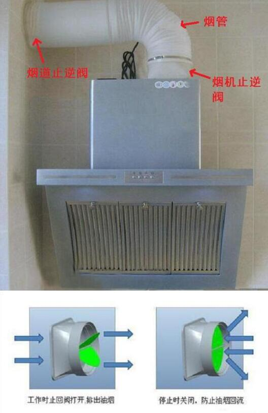 南京厨房装修有必要再装止逆阀吗?
